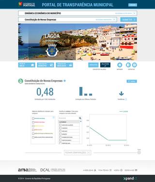 2.portal-transparencia-municipal