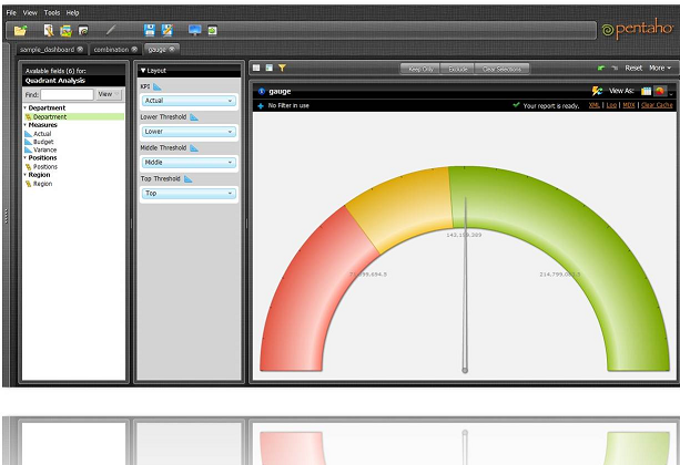 pentaho fusioncharts plugin 2.0