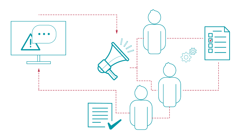 colaboração e desenvolvimento de software