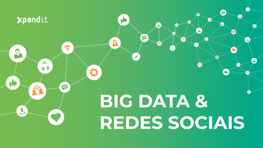 O impacto de Big Data no Social Media Marketing