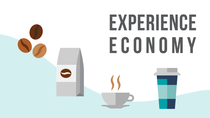Experience Economy: 3 trends for 2020